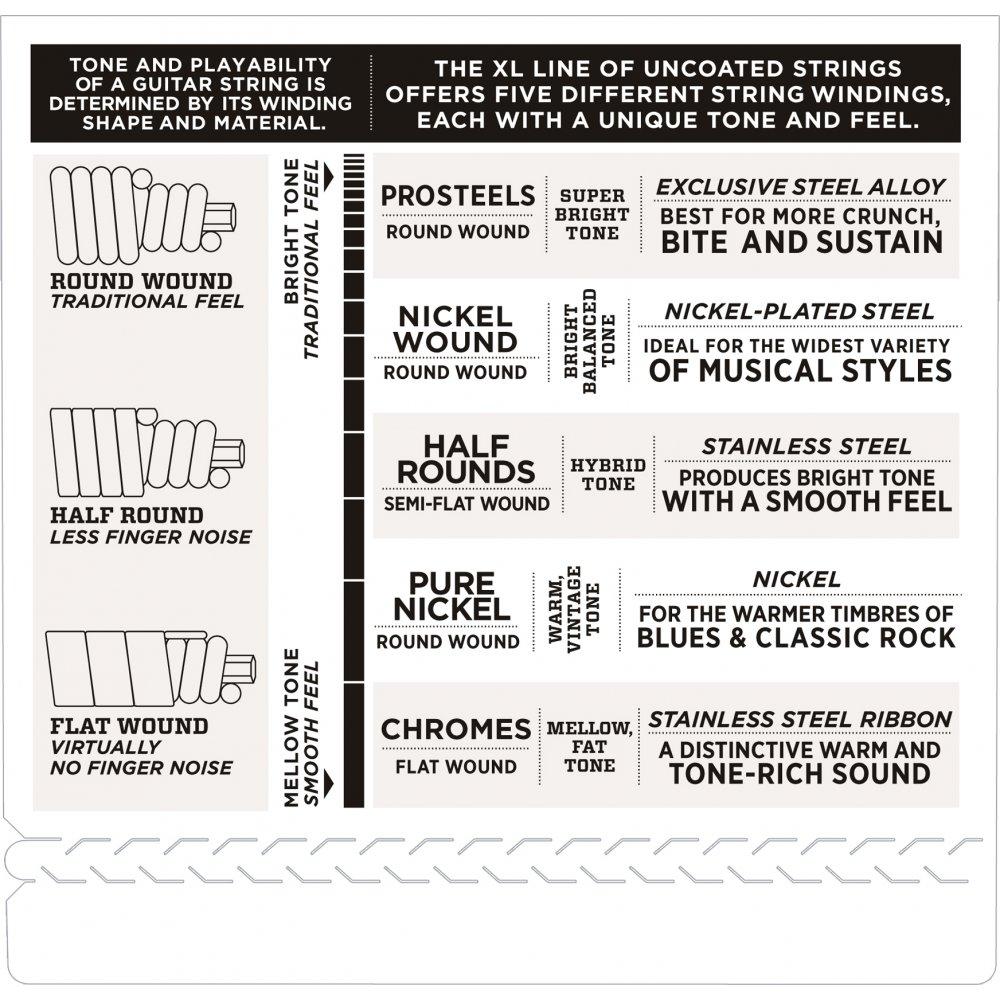 d 39 addario etb92 5 5 string tapewound bass guitar strings medium 50 135. Black Bedroom Furniture Sets. Home Design Ideas